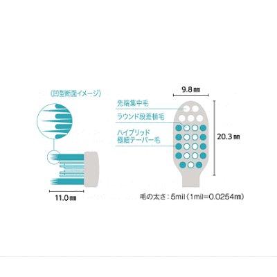 画像3: ルシェロ歯ブラシ I-20 インプラント 5本入/20本入